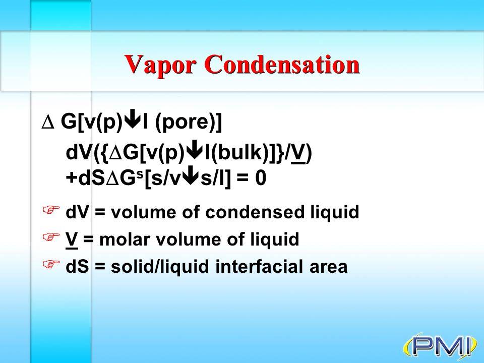 Vapor Condensation  G[v(p)l (pore)]